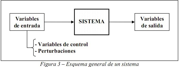 CONTROL AUTOMATICO: INTRODUCCION Y GENERALIDADES.